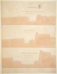 Plan of sections through the new counterguard, Gurramkonda